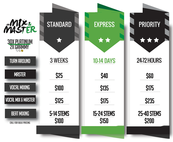Mr mix and master mixing pricing graphic with turnaround times