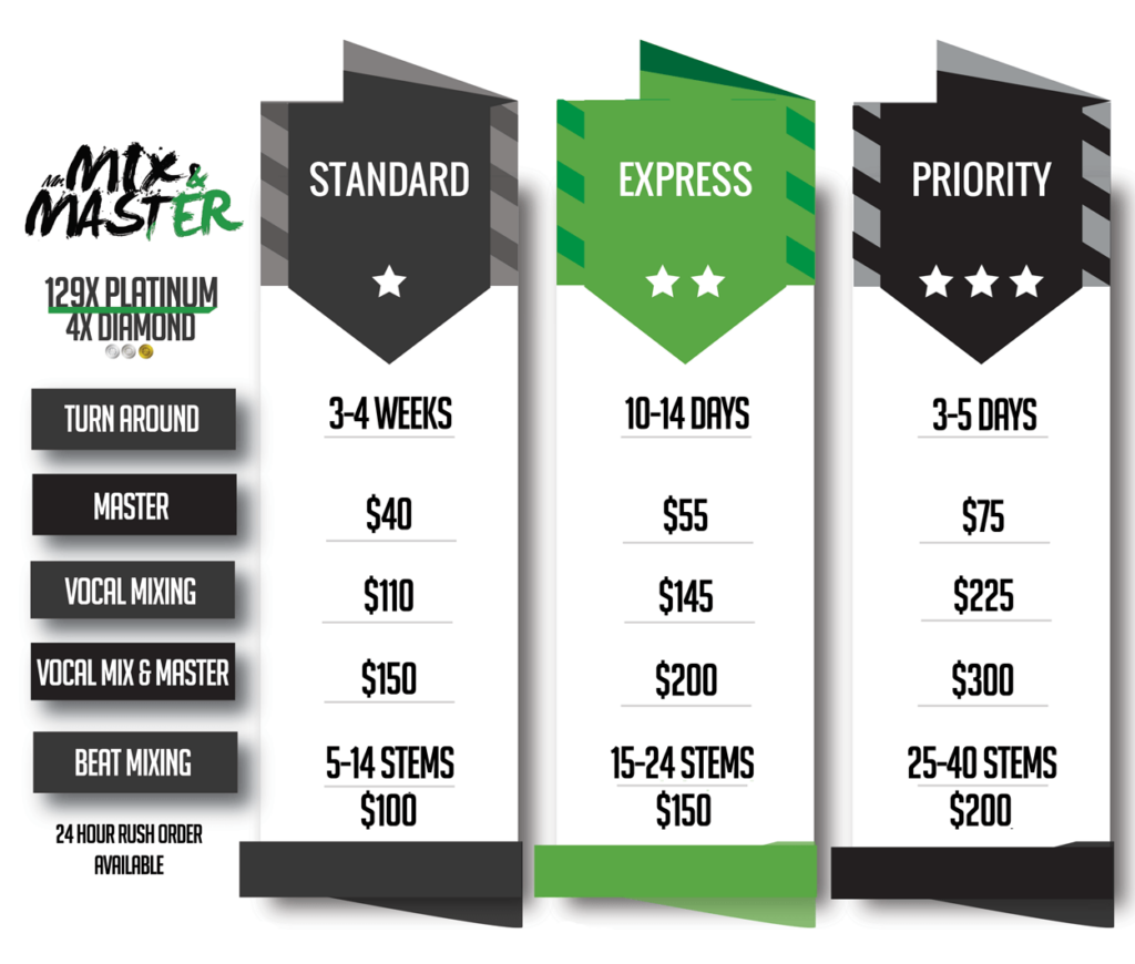 Mixing and Mastering Price Rate Sheet